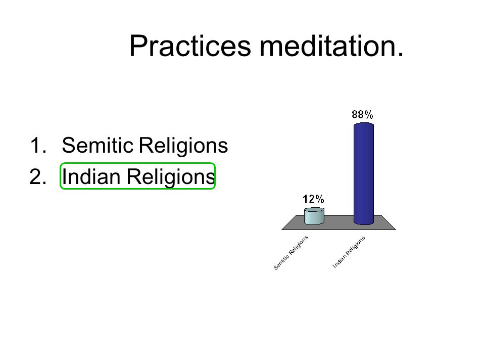 Practices meditation. 1.Semitic Religions 2.Indian Religions