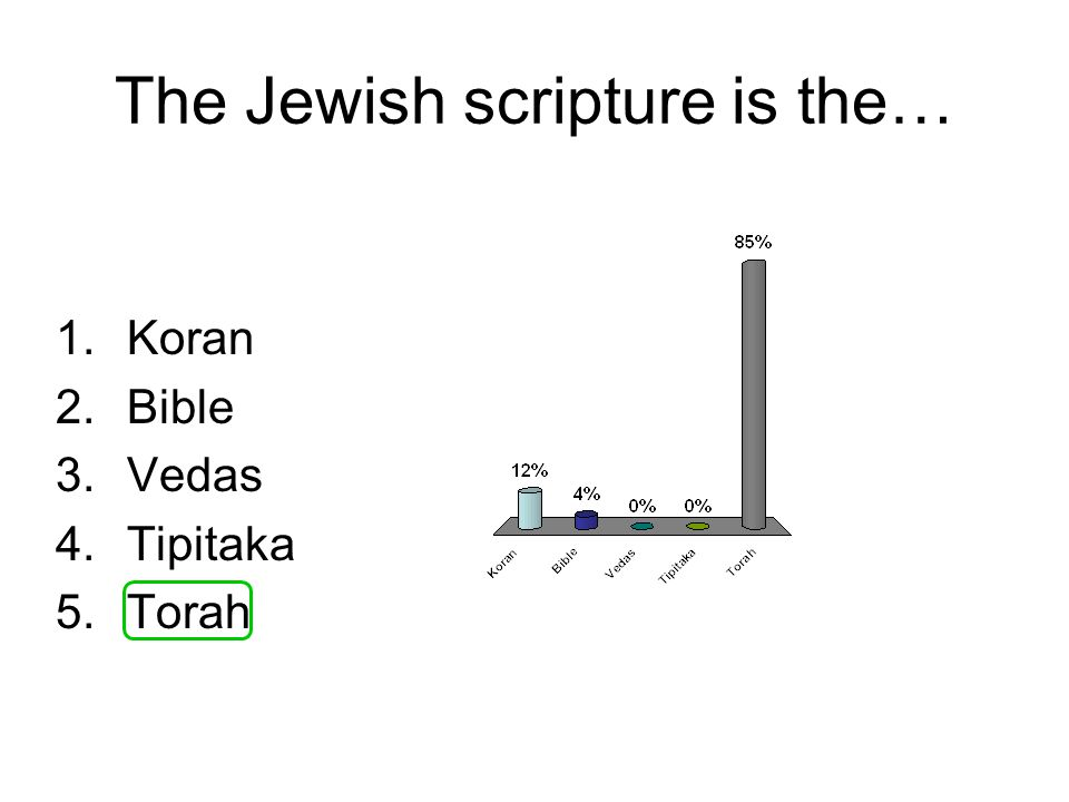 The Jewish scripture is the… 1.Koran 2.Bible 3.Vedas 4.Tipitaka 5.Torah