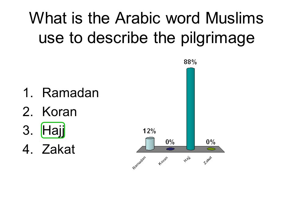 What is the Arabic word Muslims use to describe the pilgrimage 1.Ramadan 2.Koran 3.Hajj 4.Zakat