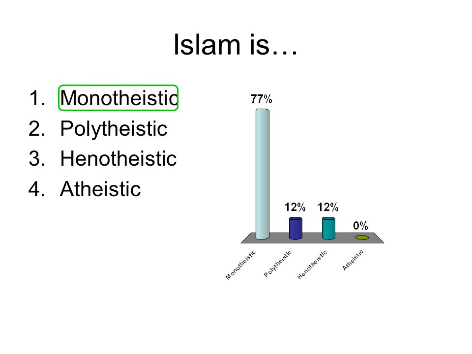 Islam is… 1.Monotheistic 2.Polytheistic 3.Henotheistic 4.Atheistic