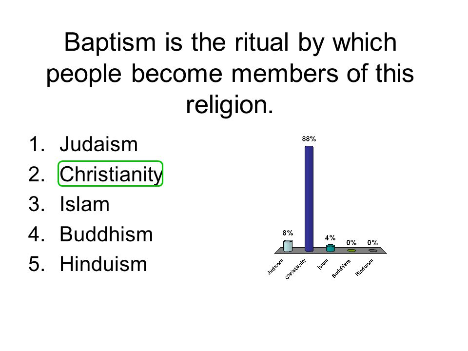 Baptism is the ritual by which people become members of this religion.