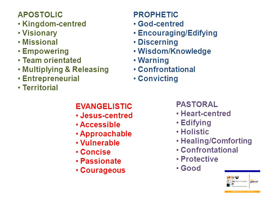 EVANGELISTIC Jesus-centred Accessible Approachable Vulnerable Concise Passionate Courageous PASTORAL Heart-centred Edifying Holistic Healing/Comforting Confrontational Protective Good APOSTOLIC Kingdom-centred Visionary Missional Empowering Team orientated Multiplying & Releasing Entrepreneurial Territorial PROPHETIC God-centred Encouraging/Edifying Discerning Wisdom/Knowledge Warning Confrontational Convicting