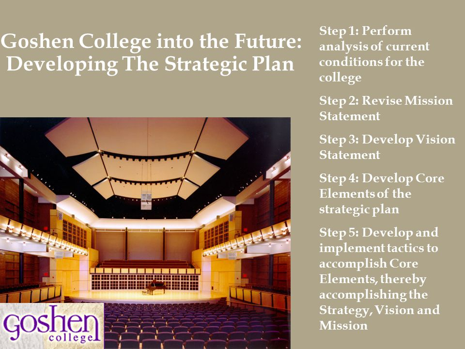 Goshen College into the Future: Developing The Strategic Plan Step 1: Perform analysis of current conditions for the college Step 2: Revise Mission Statement Step 3: Develop Vision Statement Step 4: Develop Core Elements of the strategic plan Step 5: Develop and implement tactics to accomplish Core Elements, thereby accomplishing the Strategy, Vision and Mission