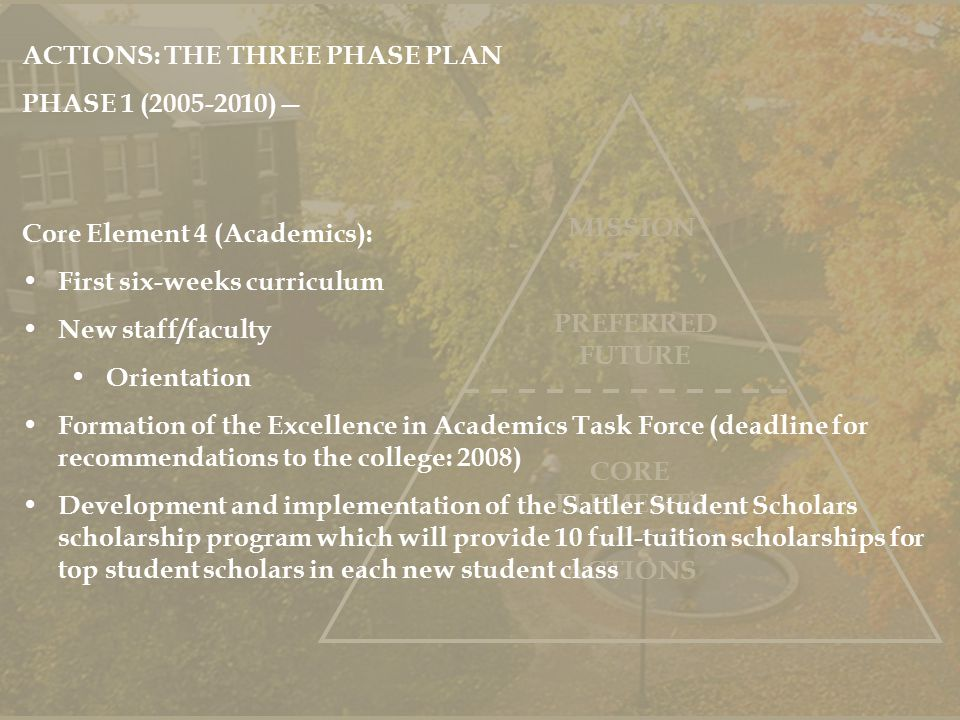 PREFERRED FUTURE MISSION ACTIONS CORE ELEMENTS ACTIONS: THE THREE PHASE PLAN PHASE 1 (2005-2010)— Core Element 4 (Academics): First six-weeks curriculum New staff/faculty Orientation Formation of the Excellence in Academics Task Force (deadline for recommendations to the college: 2008) Development and implementation of the Sattler Student Scholars scholarship program which will provide 10 full-tuition scholarships for top student scholars in each new student class