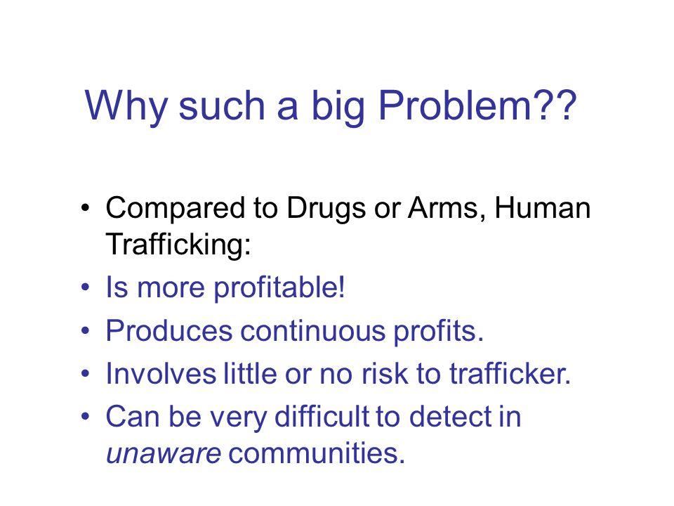 How prevalent – problem.