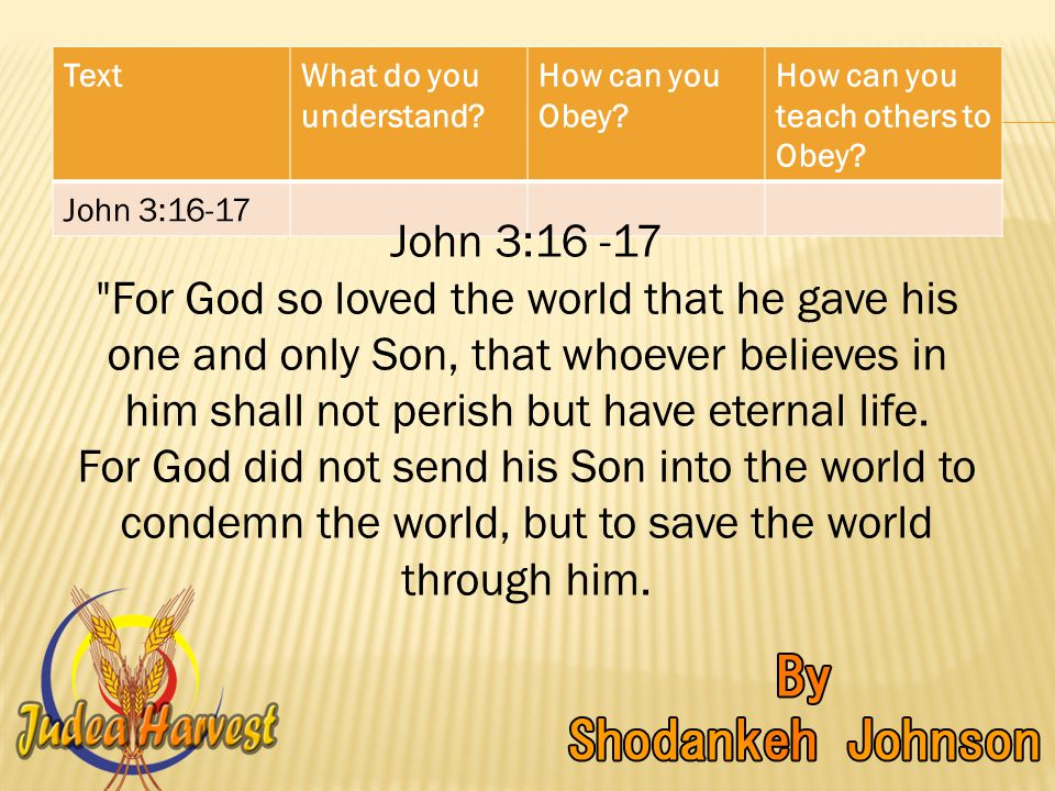 TextWhat do you understand. How can you Obey. How can you teach others to Obey.