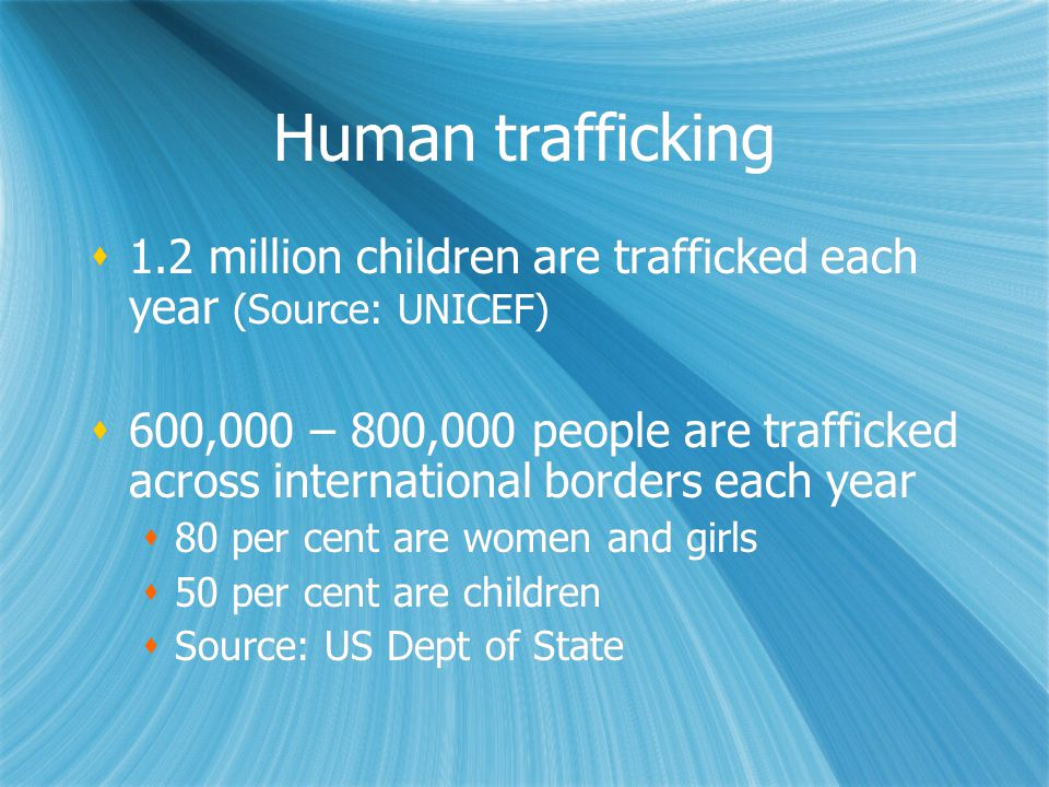 Human trafficking  1.2 million children are trafficked each year (Source: UNICEF)  600,000 – 800,000 people are trafficked across international borders each year  80 per cent are women and girls  50 per cent are children  Source: US Dept of State  1.2 million children are trafficked each year (Source: UNICEF)  600,000 – 800,000 people are trafficked across international borders each year  80 per cent are women and girls  50 per cent are children  Source: US Dept of State