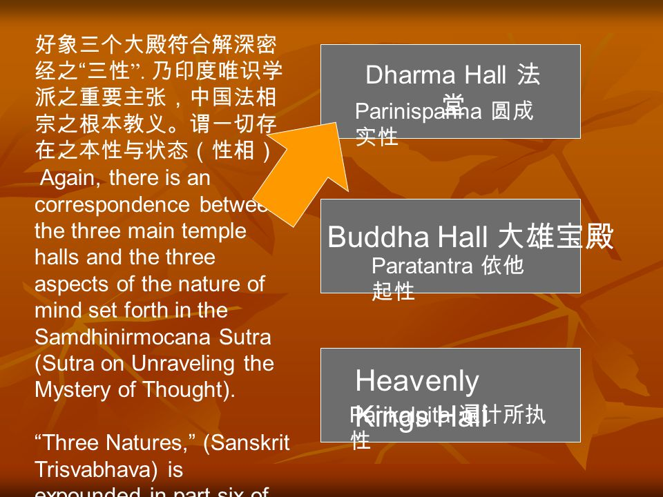 法堂 大雄宝殿 天王殿 The Dharma Hall – representing the third, or Paranispanna ( Perfected and Complete ) nature of mind.