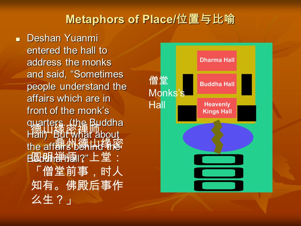 The idea that the layout of the temple halls corresponds to the nature of the mind as described in scripture is supported by specific koans recorded i