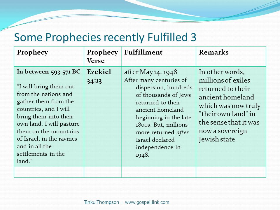 Some Prophecies recently Fulfilled 3 ProphecyProphecy Verse FulfillmentRemarks In between 593-571 BC I will bring them out from the nations and gather them from the countries, and I will bring them into their own land.