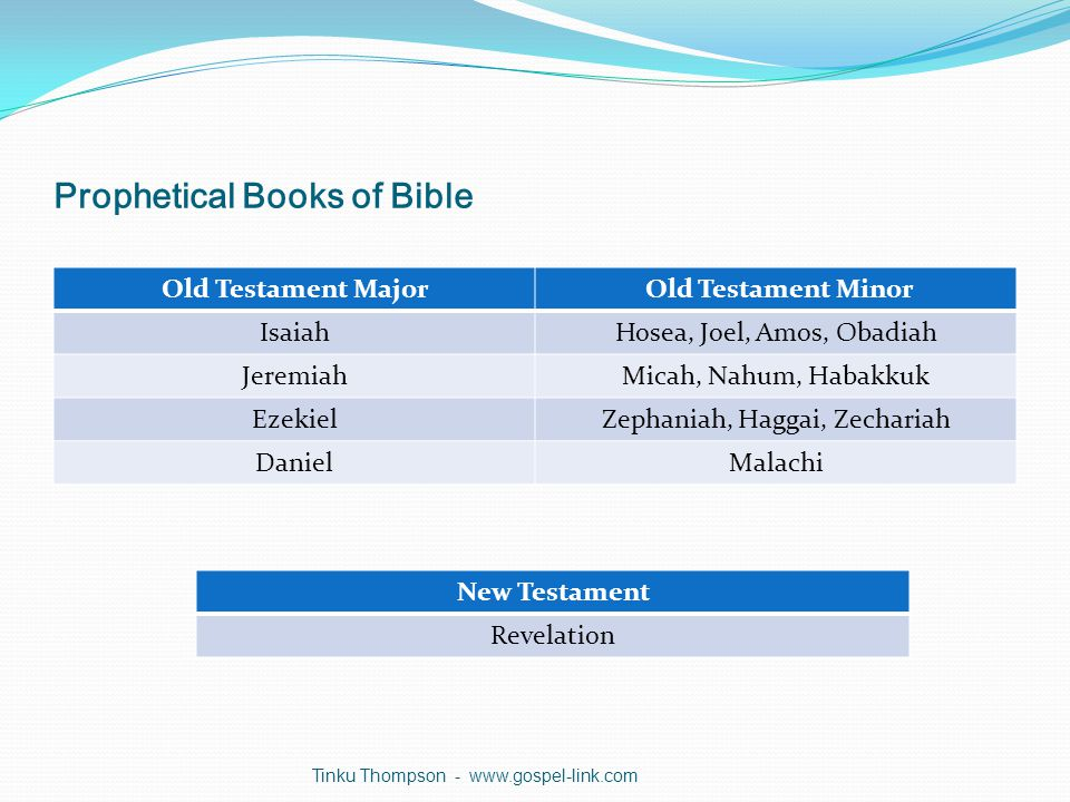 Prophetical Books of Bible Old Testament Major Old Testament Minor IsaiahHosea, Joel, Amos, Obadiah JeremiahMicah, Nahum, Habakkuk EzekielZephaniah, Haggai, Zechariah DanielMalachi Tinku Thompson - www.gospel-link.com New Testament Revelation