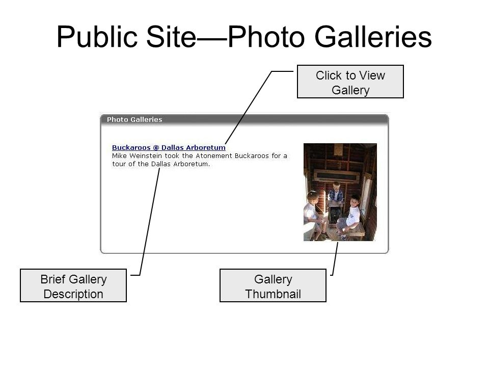 Public Site—Photo Galleries Brief Gallery Description Gallery Thumbnail Click to View Gallery