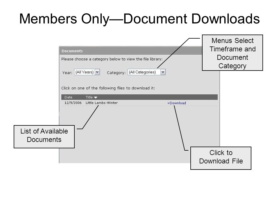 Members Only—Document Downloads Menus Select Timeframe and Document Category Click to Download File List of Available Documents