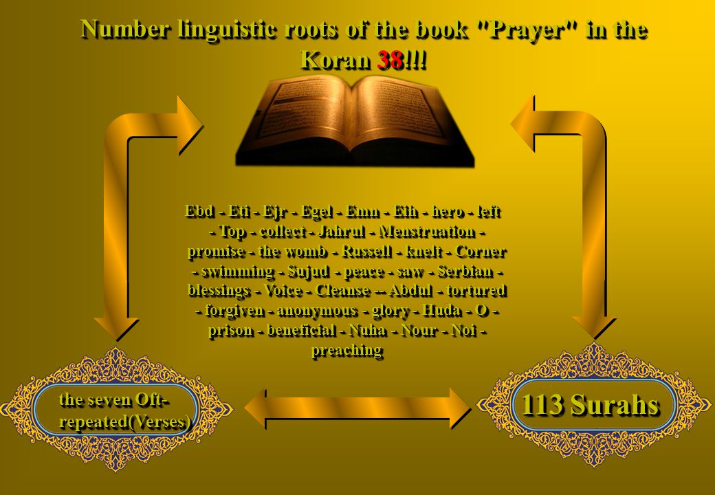 Number linguistic roots of the book Prayer in the Koran 38!!.