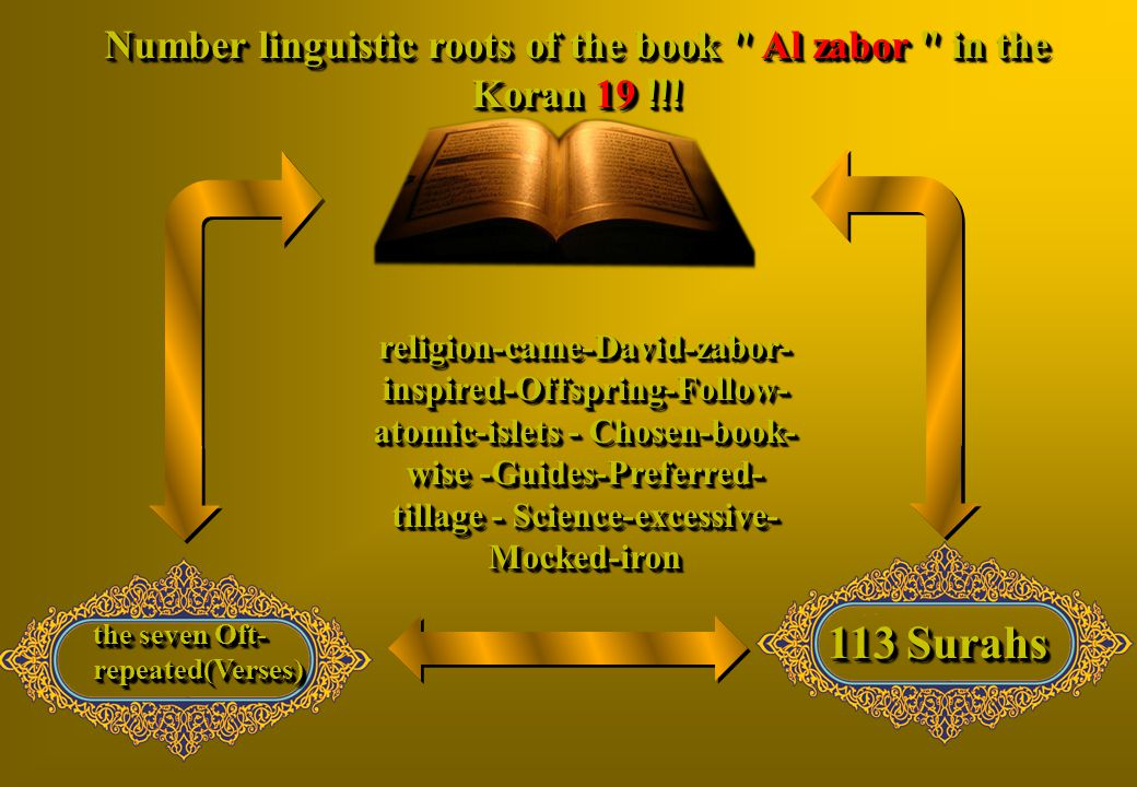 113 Surahs the seven Oft- repeated(Verses) repeated(Verses) Number linguistic roots of the book Al zabor in the Koran 19 !!.