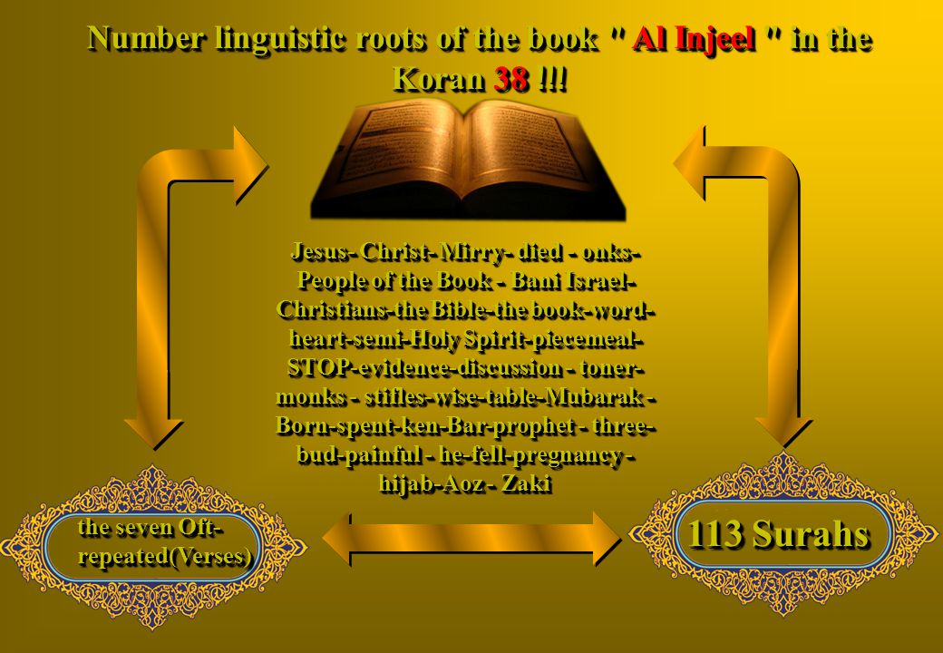 113 Surahs the seven Oft- repeated(Verses) repeated(Verses) Number linguistic roots of the book Al Injeel in the Koran 38 !!.