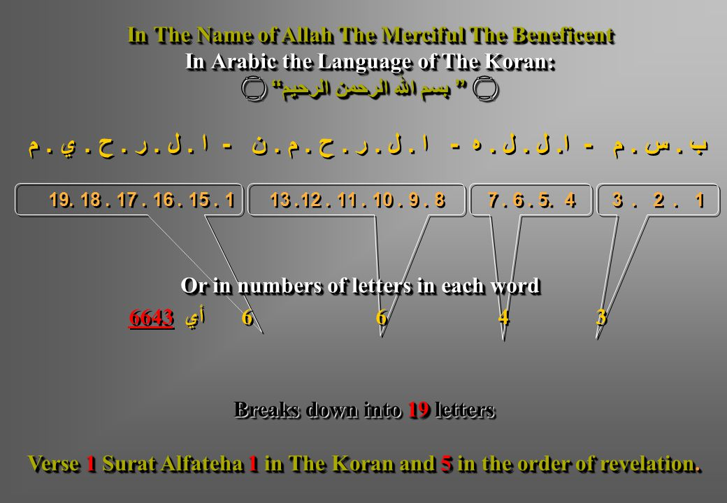1. 2. 3 4.5. 6. 7 8. 9. 10. 11. 12. 13 1. 15. 16. 17. 18.19 ب. س. م - ا. ل. ل. ه - ا. ل. ر. ح. م. ن - ا. ل. ر. ح. ي. م Or in numbers of letters in eac