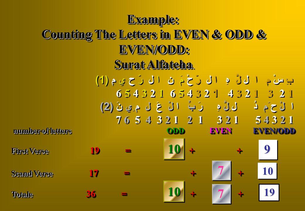 Example: Counting The Letters in EVEN & ODD & EVEN/ODD: Surat Alfateha. بِ سْ مِ ا ل لَّ هِ ا ل رّ حْ مَ نِ ا ل رّ حِ ي مِ (1) 1 2 3 1 2 3 4 1 2 3 4 5