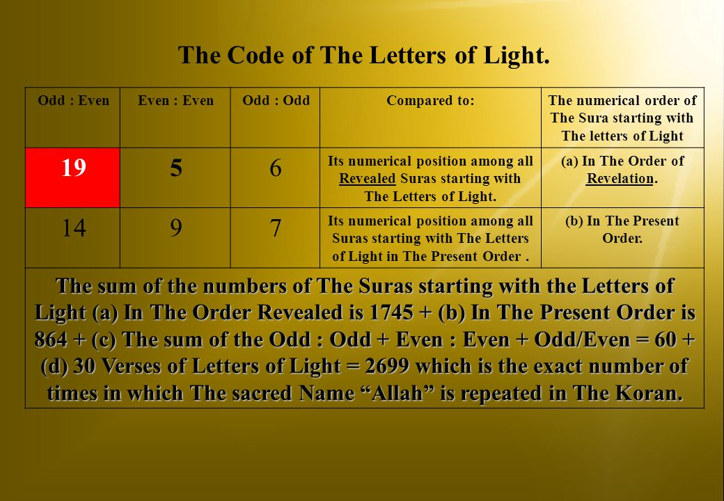 The numerical order of The Sura starting with The letters of Light Compared to:Odd : OddEven : EvenOdd : Even (a) In The Order of Revelation. Its nume
