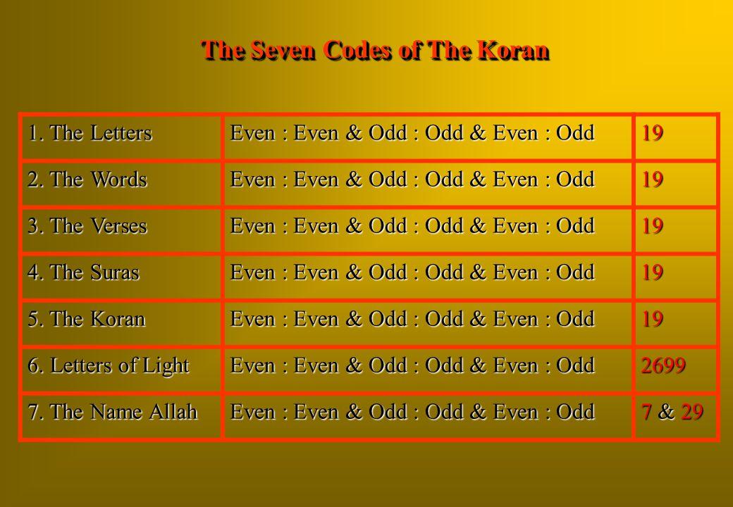 19 Even : Even & Odd : Odd & Even : Odd 1. The Letters 19 Even : Even & Odd : Odd & Even : Odd 2. The Words 19 Even : Even & Odd : Odd & Even : Odd 3.
