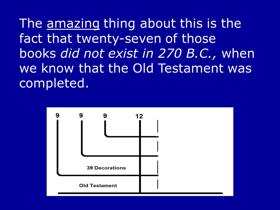 The amazing thing about this is the fact that twenty-seven of those books did not exist in 270 B.C., when we know that the Old Testament was completed.
