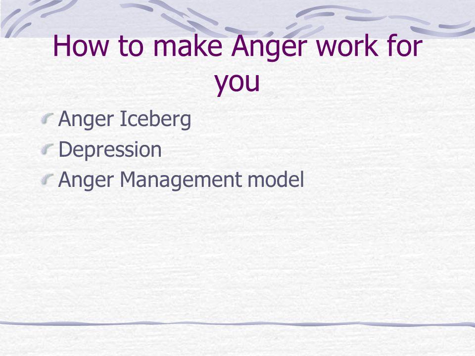 How to make Anger work for you Anger Iceberg Depression Anger Management model