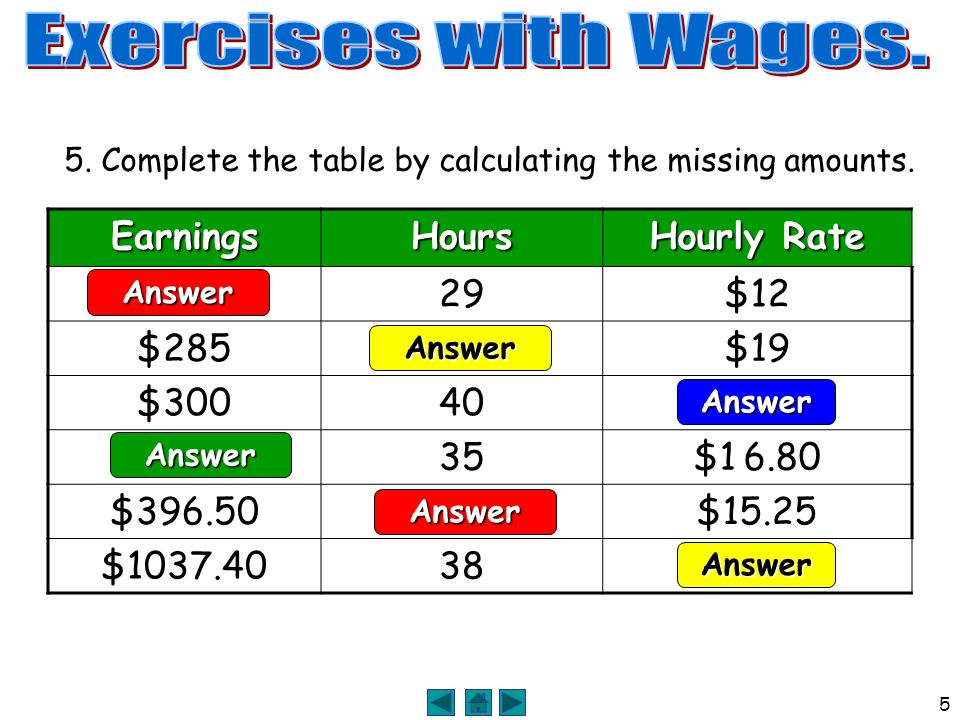 5 5. Complete the table by calculating the missing amounts.EarningsHours Hourly Rate $34829$12 $28515$19 $30040$7.50 $58835$1 6.80 $396.5026$15.25 $10