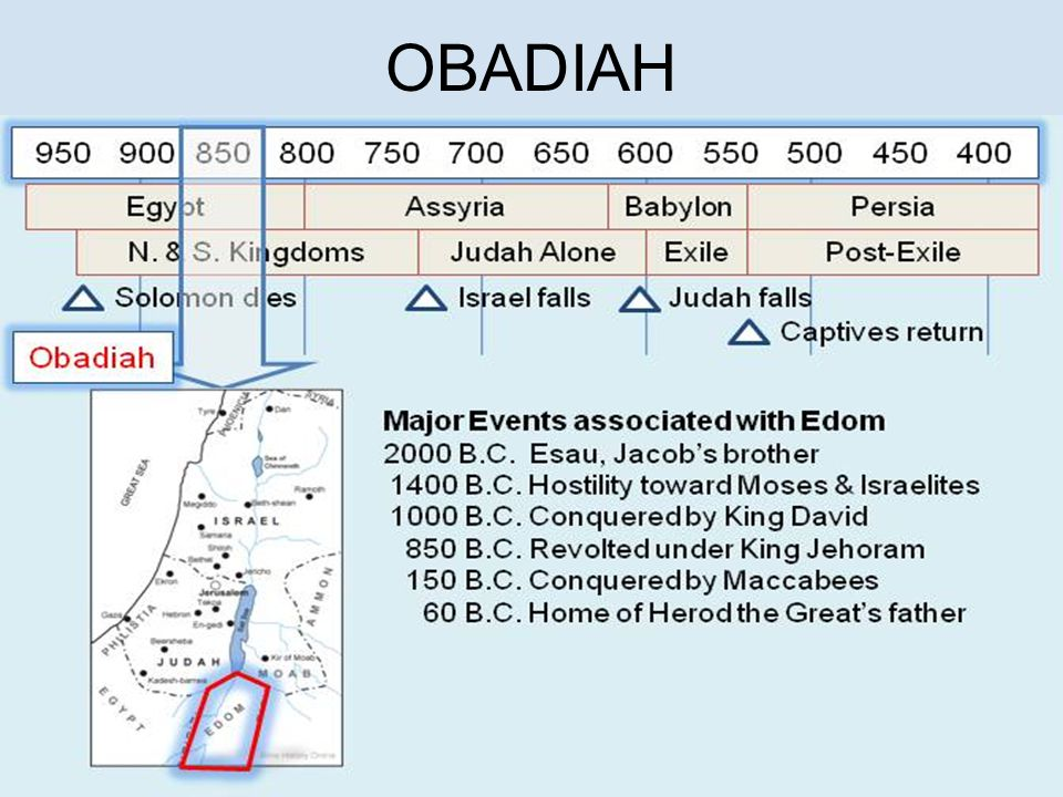 Obadiah –Occurs 20 times in the Old Testament referring to at least 20 different people.