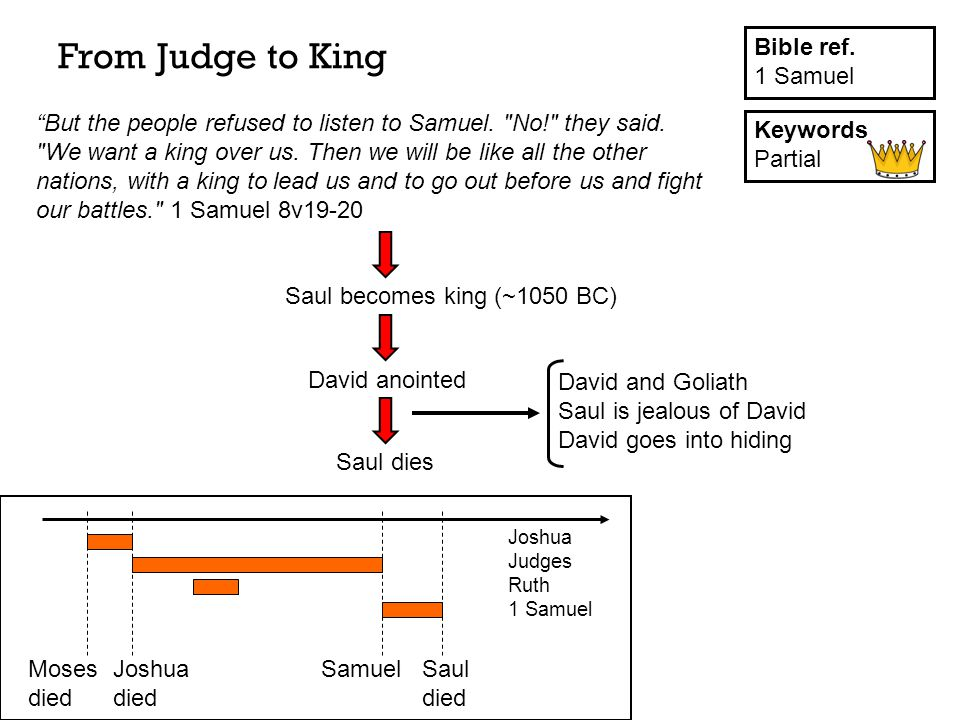 From Judge to King Joshua Judges Ruth 1 Samuel Bible ref.
