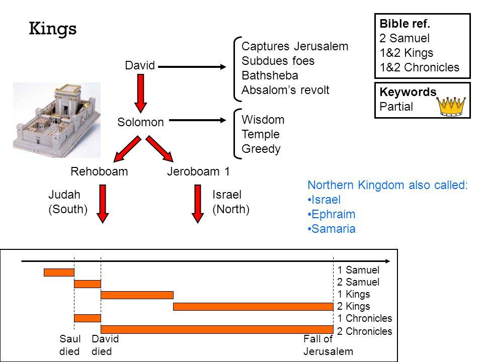 Kings 1 Samuel 2 Samuel 1 Kings 2 Kings 1 Chronicles 2 Chronicles Bible ref.