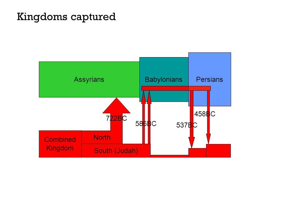 North South (Judah) Assyrians Kingdoms captured 722BC Babylonians 586BC Combined Kingdom Persians 537BC 458BC