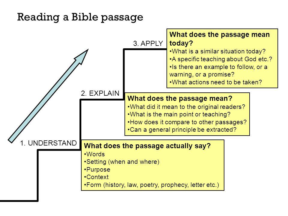 Patriarchs Bible ref.