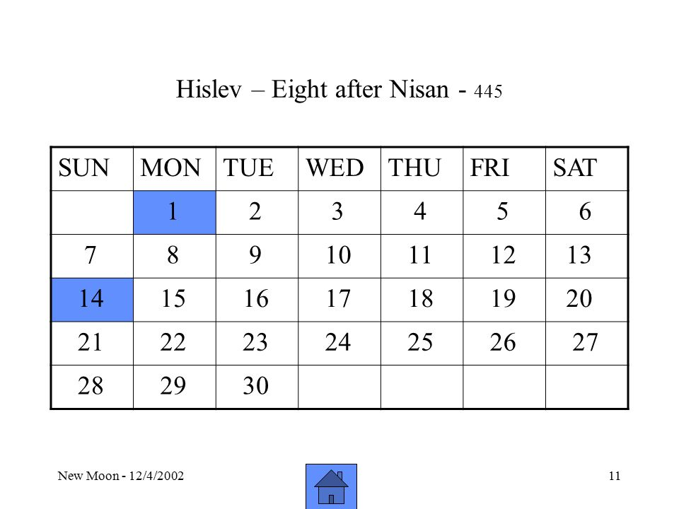 New Moon - 12/4/200211 Hislev – Eight after Nisan - 445 SUNMONTUEWEDTHUFRISAT 1 2 3 4 5 6 7 8 9 10 11 12 13 14 15 16 17 18 19 20 21 22 23 24 25 26 27 28 29 30