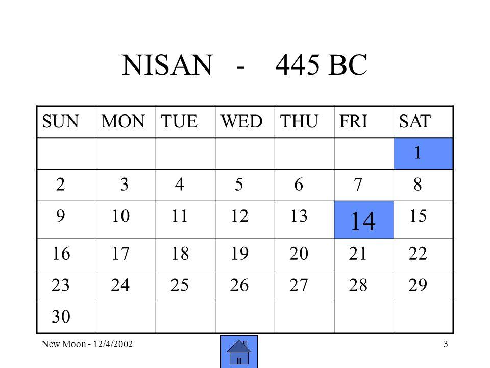 New Moon - 12/4/20023 NISAN - 445 BC SUNMONTUEWEDTHUFRISAT 1 2 3 4 5 6 7 8 9 10 11 12 13 14 15 16 17 18 19 20 21 22 23 24 25 26 27 28 29 30