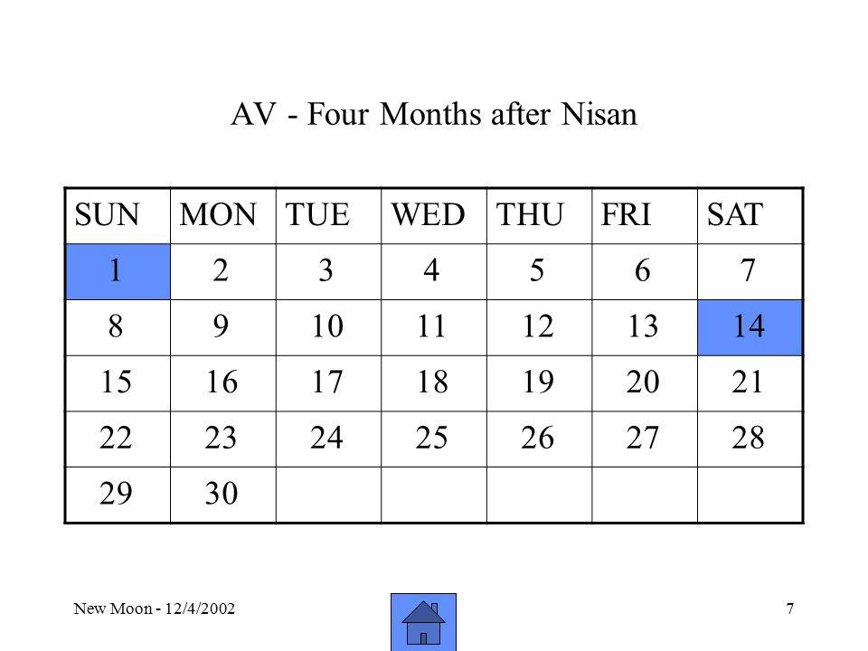 New Moon - 12/4/20027 AV - Four Months after Nisan SUNMONTUEWEDTHUFRISAT 1 2 3 4 5 6 7 8 9 10 11 12 13 14 15 16 17 18 19 20 21 22 23 24 25 26 27 28 29 30