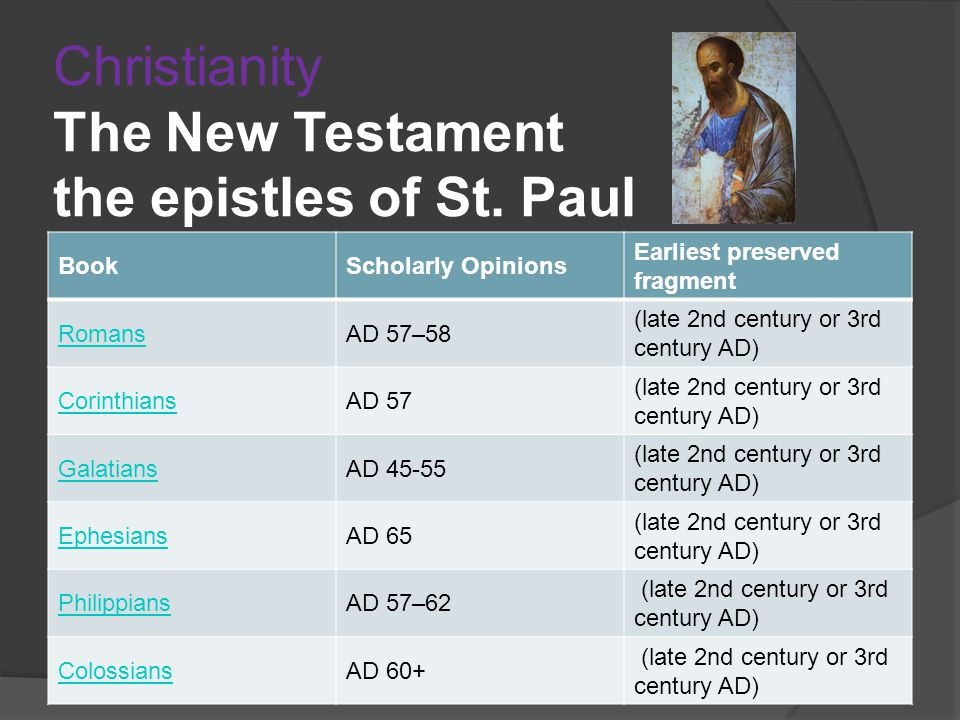 Christianity The New Testament the epistles of St.