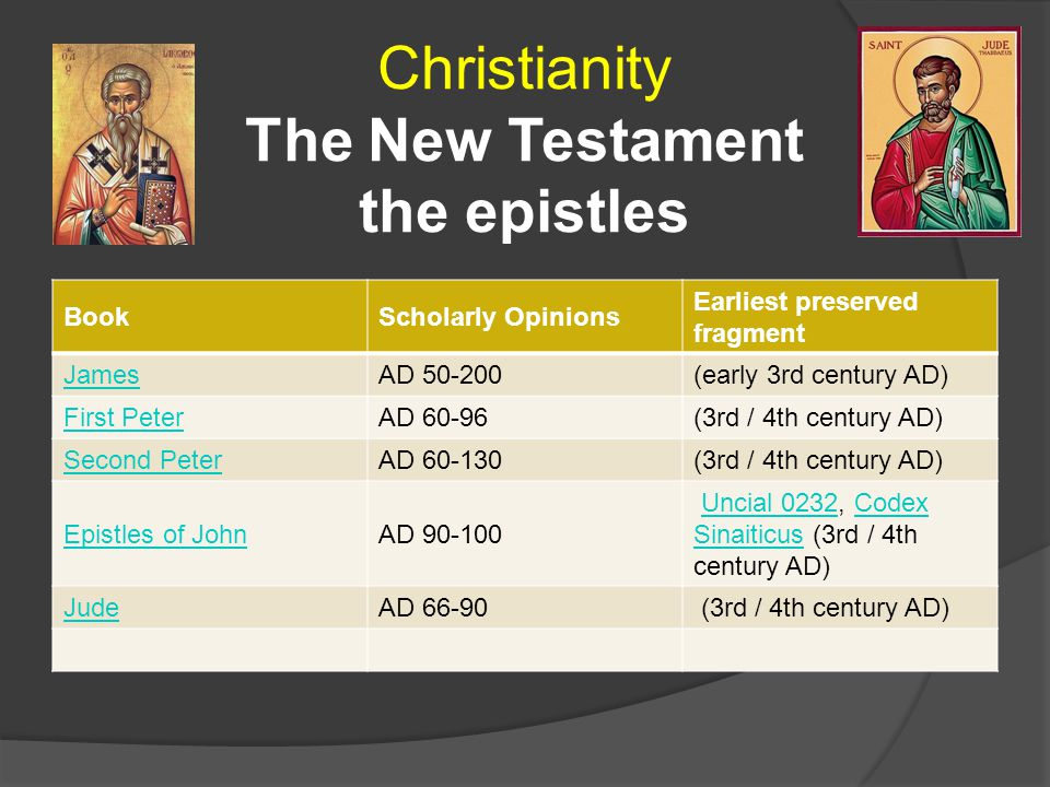 Christianity The New Testament the epistles Book Scholarly Opinions Earliest preserved fragment JamesAD 50-200(early 3rd century AD) First PeterAD 60-96(3rd / 4th century AD) Second PeterAD 60-130(3rd / 4th century AD) Epistles of JohnAD 90-100 Uncial 0232, Codex Sinaiticus (3rd / 4th century AD)Uncial 0232Codex Sinaiticus JudeAD 66-90 (3rd / 4th century AD)