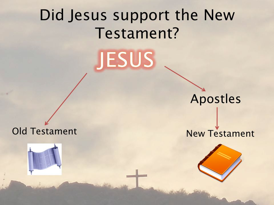 Did Jesus support the New Testament Old Testament New Testament Apostles