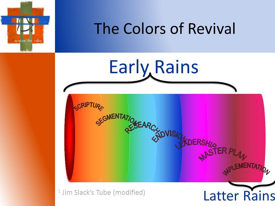 The Colors of Revival 1 Jim Slack's Tube (modified) Early Rains Latter Rains