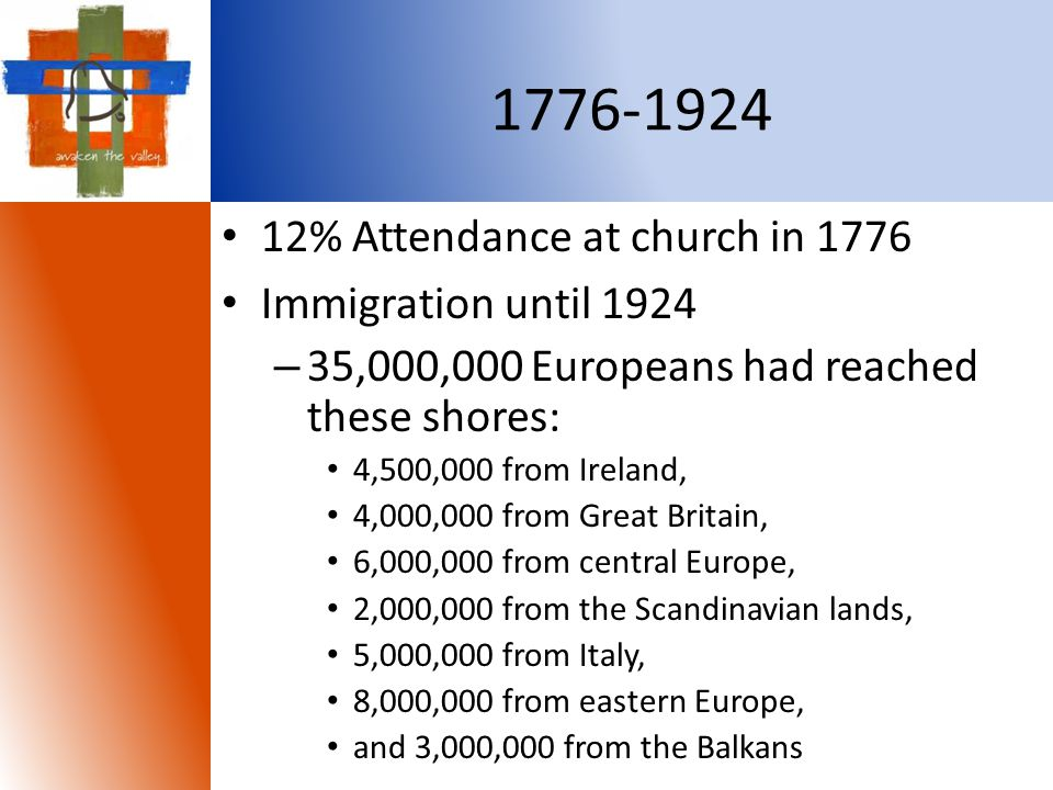 1776-1924 12% Attendance at church in 1776 Immigration until 1924 – 35,000,000 Europeans had reached these shores: 4,500,000 from Ireland, 4,000,000 from Great Britain, 6,000,000 from central Europe, 2,000,000 from the Scandinavian lands, 5,000,000 from Italy, 8,000,000 from eastern Europe, and 3,000,000 from the Balkans