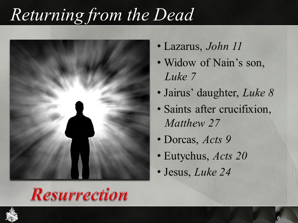 Returning from the Dead Lazarus, John 11 Widow of Nain's son, Luke 7 Jairus' daughter, Luke 8 Saints after crucifixion, Matthew 27 Dorcas, Acts 9 Eutychus, Acts 20 Jesus, Luke 24 6