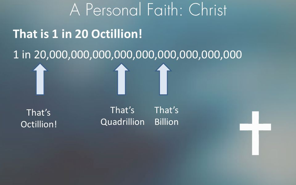 A Personal Faith: Christ That is 1 in 20 Octillion.