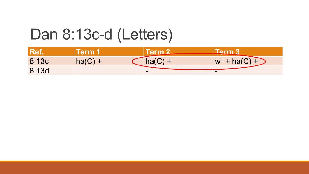 Dan 8:13c-d (Letters) Ref.Term 1Term 2Term 3 8:13cha(C) + w e + ha(C) + 8:13d --