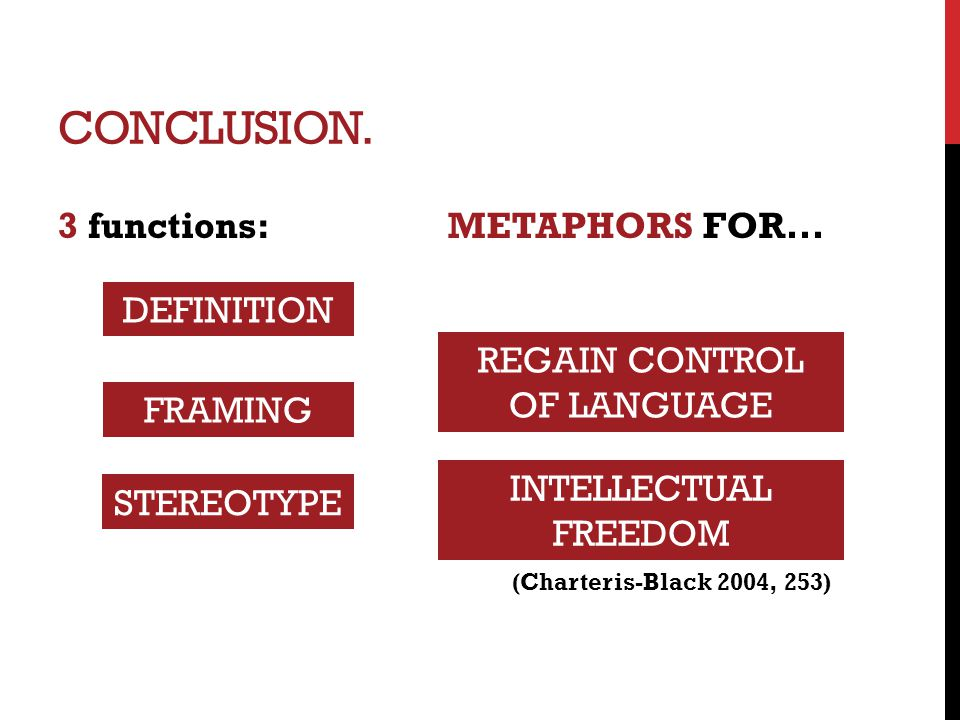 CONCLUSION. 3 functions: DEFINITION FRAMING STEREOTYPE METAPHORS FOR... REGAIN CONTROL OF LANGUAGE INTELLECTUAL FREEDOM (Charteris-Black 2004, 253)