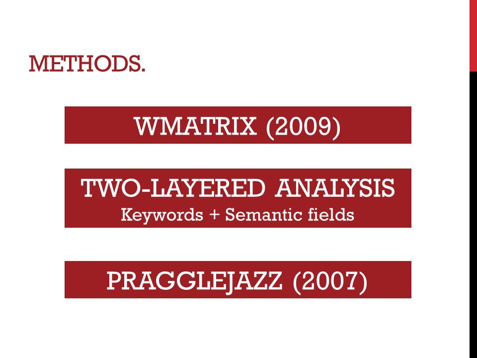 METHODS. WMATRIX (2009) TWO-LAYERED ANALYSIS Keywords + Semantic fields PRAGGLEJAZZ (2007)