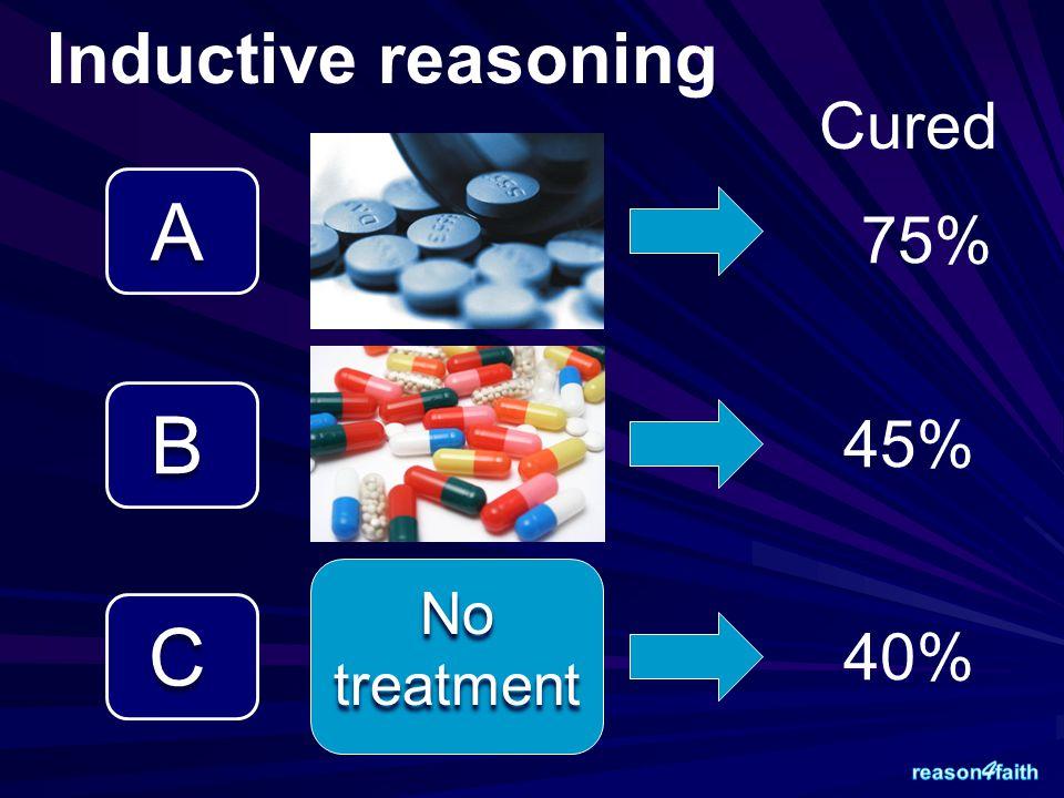 Inductive reasoning C C A A B B No treatment Cured 75% 45% 40%