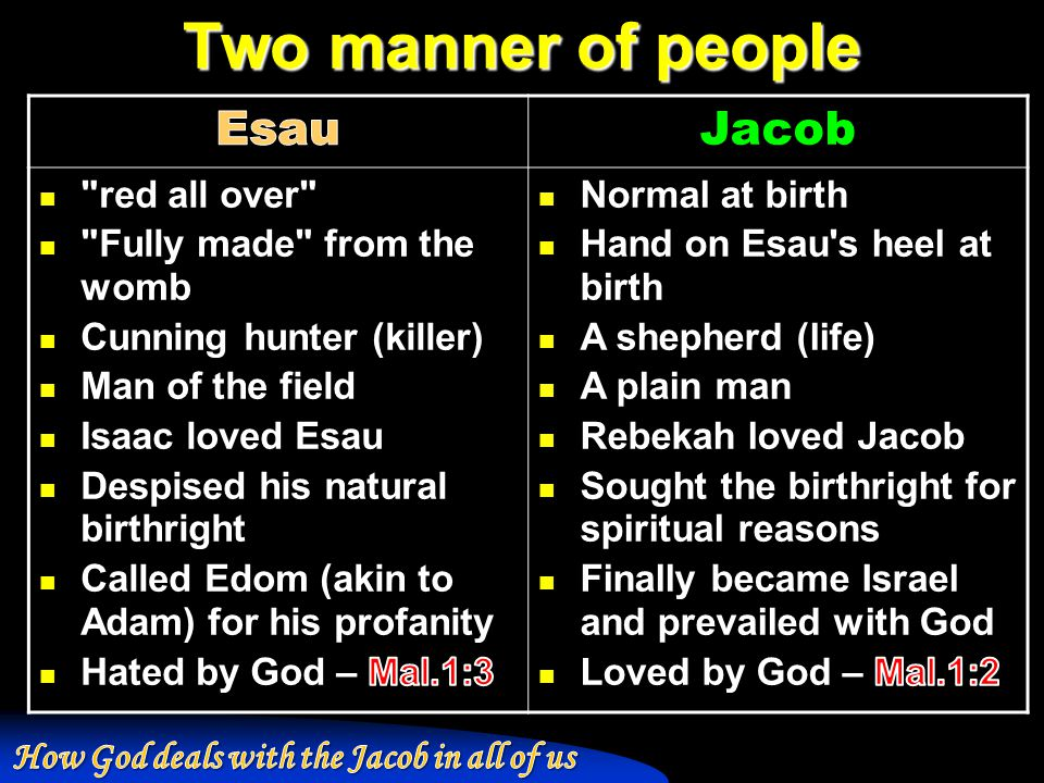Two manner of people Jacob