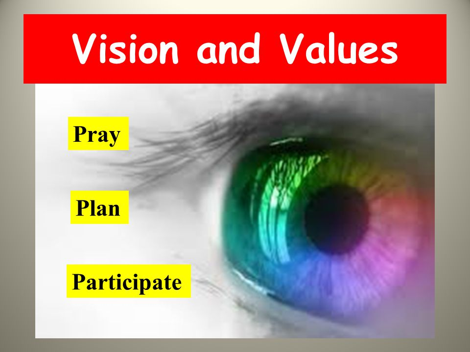 Vision and Values Plan Pray Participate