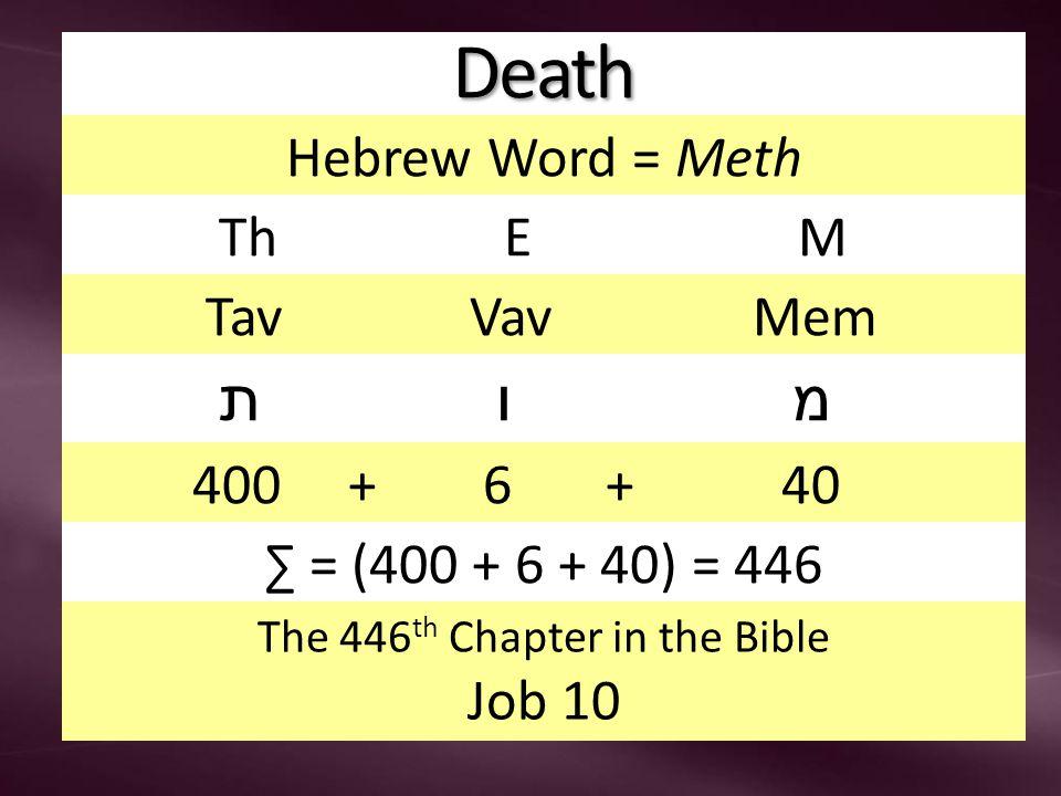 Death Hebrew Word = Meth Th E M Tav Vav Mem ת ו מ 400 + 6 + 40 ∑ = (400 + 6 + 40) = 446 The 446 th Chapter in the Bible Job 10