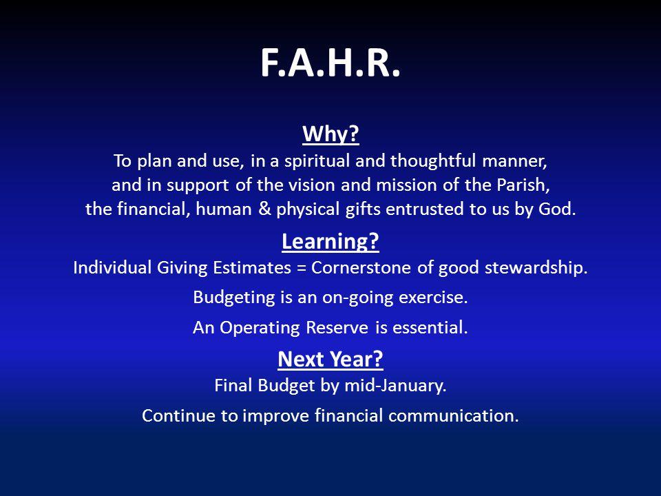 F.A.H.R. Why.